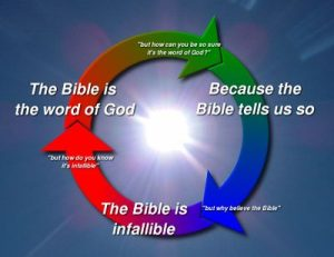 Circular reasoning confirmation bias bible