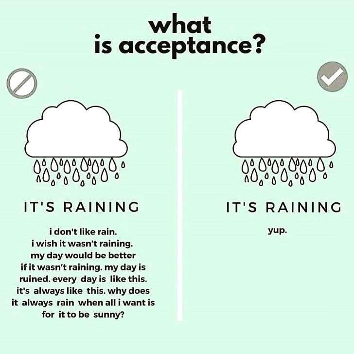 Acceptance - rain